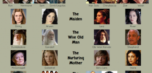 Lord Of The Rings Jungian Archetypes